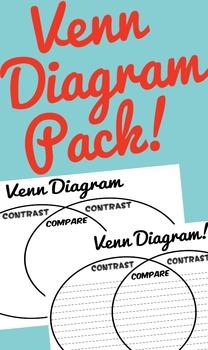Venn Diagram Pack