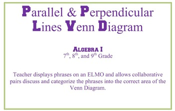 Venn Diagram - Parallel and Perpendicular Lines