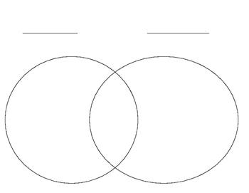 Venn Diagram Planning Sheet