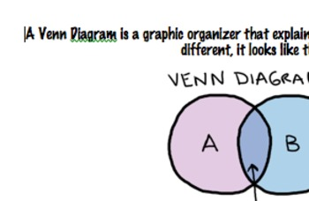 Venn Diagram Plant and Animal cells middle school jr. high 7th 8th 9th
