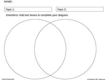 Venn Diagram PowerPoint