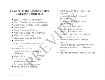 Venn Diagram- Powers of the Legislative and Executive Branches