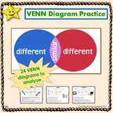 Analyzing Venn Diagrams Distance Learning
