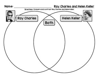 Venn Diagram: Ray Charles and Helen Keller