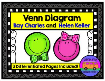 Venn Diagram: Ray Charles and Helen Keller