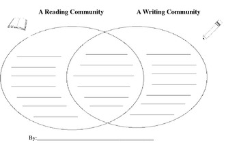 Venn Diagram- Reading and Writing Community