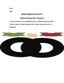 Venn Diagram: Relationship Building