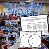 Venn Diagram Scoring Rubric | Cultural Project