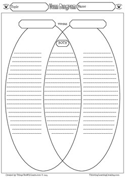 Venn       Diagram    Graphic Organizer Set by Things You Will