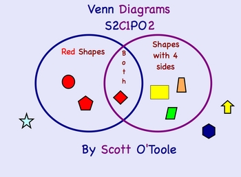 Venn Diagram Smartboard Math Lesson
