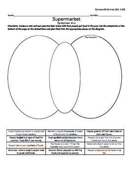 Venn Diagram Sort: Supermarkets (Reading Street by Scott F