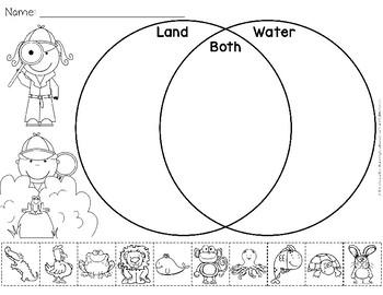 Venn Diagram Worksheets : Sorting Animals