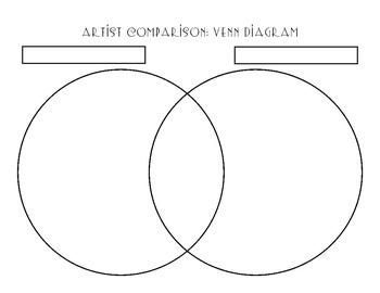 Venn Diagram Template -- Artist Comparison, Sub Day, Whole Group Lesson