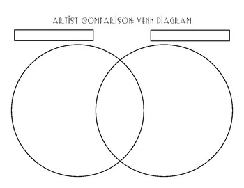 Venn Diagram Template -- Artist Comparison, Sub Day, Whole Group Lesson