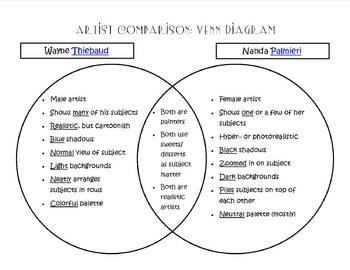 venn diagram template artist comparison sub day whole group lesson rh teacherspayteachers com music artist diagram diagram artist job description
