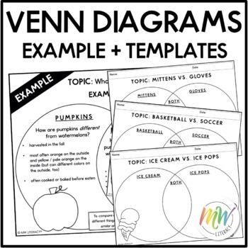 Free Download: Venn Diagram Graphic Organizer