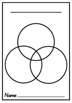 Venn Diagram Template/Worksheet