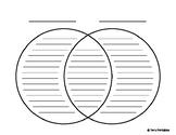 Venn Diagram Templates PDF | 5 Blank Printables