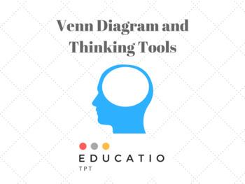Venn Diagram Templates and Graphic Organizers
