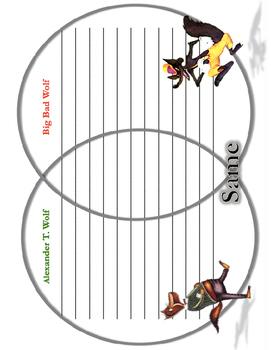 Venn Diagram - Three Little pigs & True Story of Three Little pigs