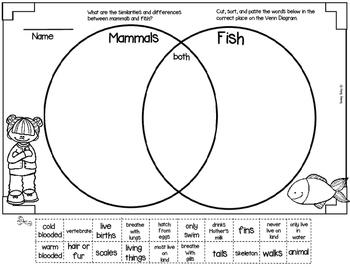 Venn Diagram Topic Cards and Printables