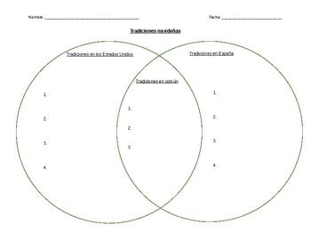 Venn Diagram - Tradiciones navideñas (Christmas traditions)