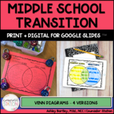 Venn Diagram Transition Activities - Preparing for Middle School