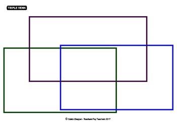 Venn Diagram - Triple, Fillable