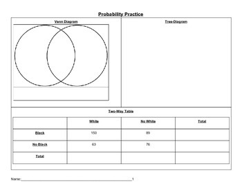 Venn diagram two way table and tree diagram data practice by venn diagram two way table and tree diagram data practice ccuart Images