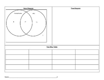 Venn Diagram, Two-Way Table and Tree Diagram Data Practice