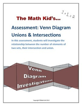 Venn Diagram Unions & Intersection Investigation