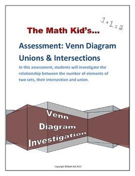 Venn Diagram Unions & Intersection Investigation