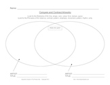 Venn Diagram Worksheet for Art Teachers