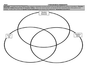 Venn Diagram & Writing Prompt: Progressivism T. Roosevelt,