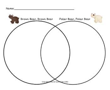 venn diagram of synoptic gospel venn diagram for brown bear, brown bear, and polar bear ... #8
