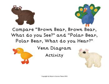 Venn       Diagram    for Brown    Bear     Brown    Bear     and    Polar       Bear       Polar       Bear    by Lori Joy