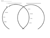 Venn Diagram for Comparing and Contrasting Story Elements