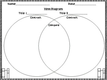 Venn Diagram for Comparing and Contrasting Texts