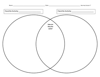 Venn Diagram for Favorite Activities