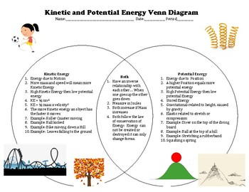 Venn Diagram for Potential and Kinetic Energy