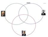 Spanish President's Day Venn Diagram (Día de los presidentes)