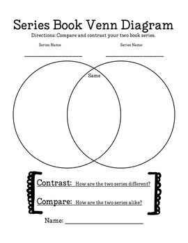 Venn Diagram for Series Book Unit