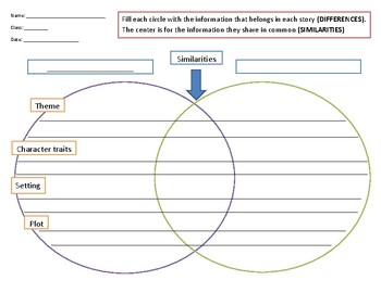 Plot diagram for short story teaching resources teachers pay teachers venn diagram for short story comparisons venn diagram for short story comparisons fandeluxe Image collections