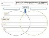 Venn Diagram for Short Story Comparisons