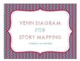 Venn Diagram for Story Mapping