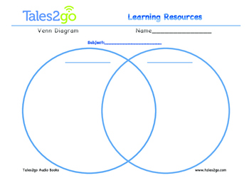 Venn Diagram for Tales2go Titles