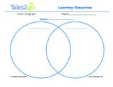 Venn Diagram for Tales2go Titles