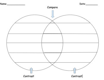 Venn Diagram for learning how to Compare and Contrast