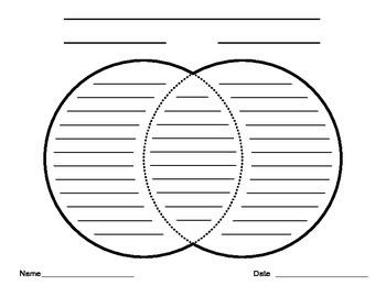 Venn Diagram for poetry lesson