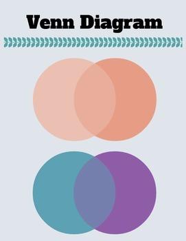 Venn Diagram in Color